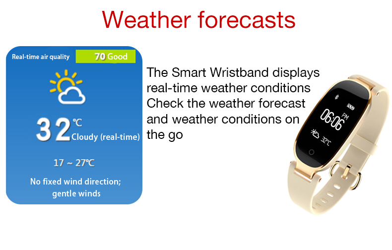 smartwatch android S3+A_05