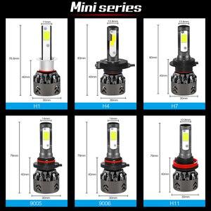 Image 5 - Новое поступление, автомобисветильник светодиодсветодиодный лампы H4 H7 H11 H1 H8 H9, автомобисветильник фары 9005 HB3 9006 HB4, автомобильные фары 12 В, лм, 36 Вт Светодиодный светильник