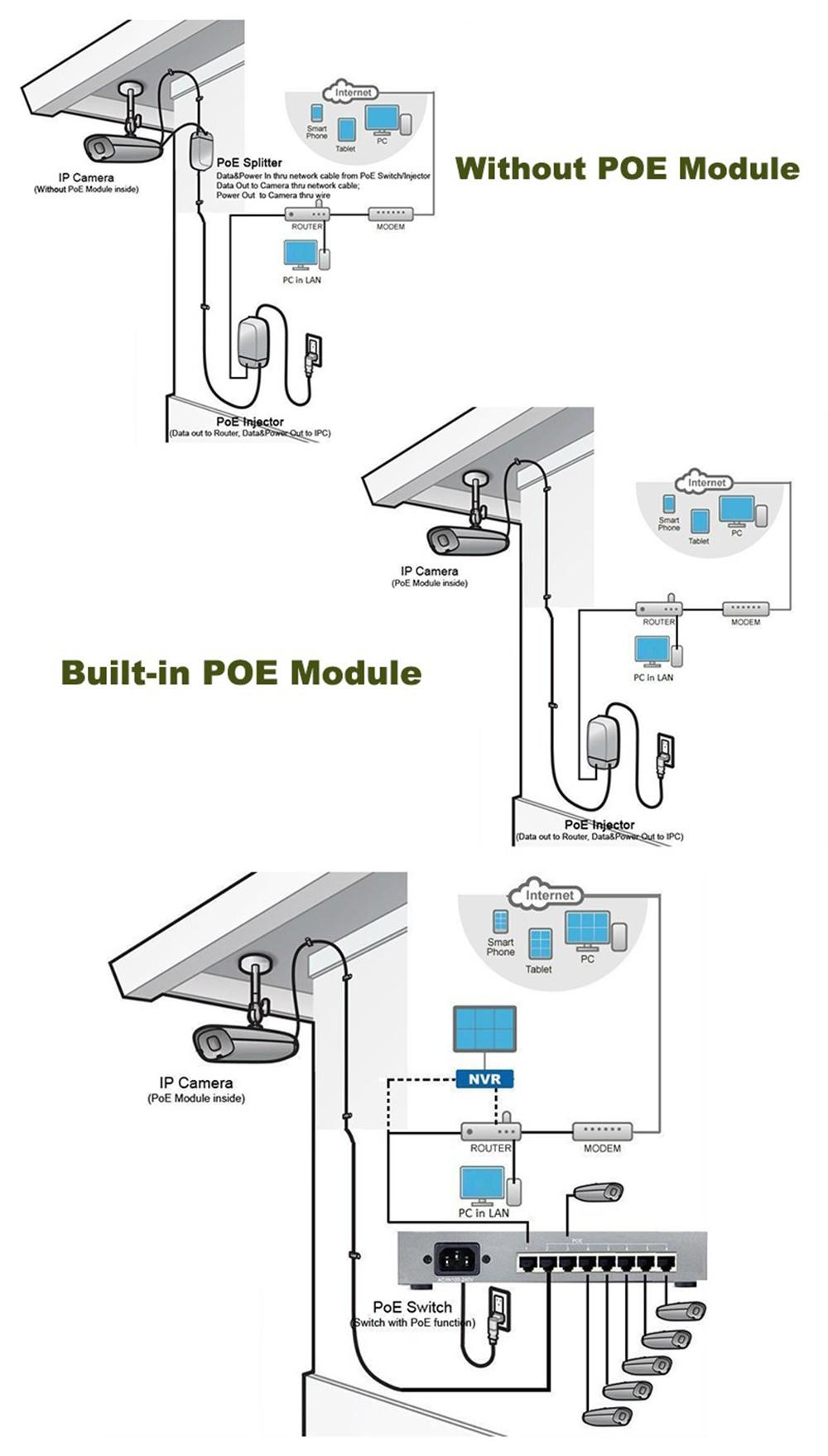 Techege 2mp 48v Poe Ip Camera 4mp 25921520 Vandalproof Power Over Ethernet Wiring Diagram Htb1rrqqjvxxxxxnxxxxq6xxfxxxo Htb1aflvjvxxxxbfxxxxq6xxfxxxr