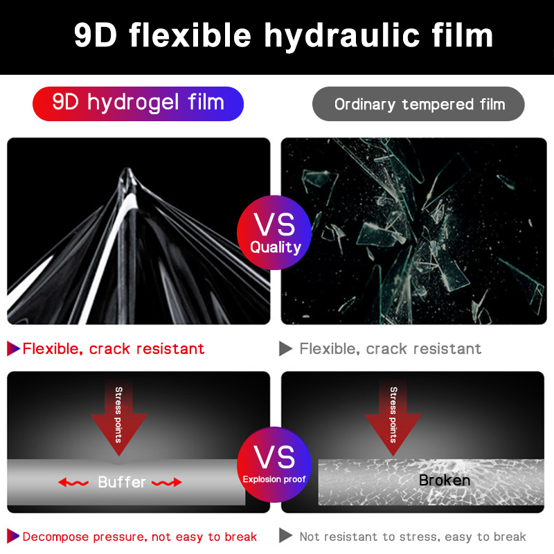 Image 5 - 9D Full Cover Soft Hydrogel Film For Huawei Honor 10 Lite  Mate 20 30 Lite Mate20 Pro Screen Protector For Honor 20 9X Pro-in Phone Screen Protectors from Cellphones & Telecommunications