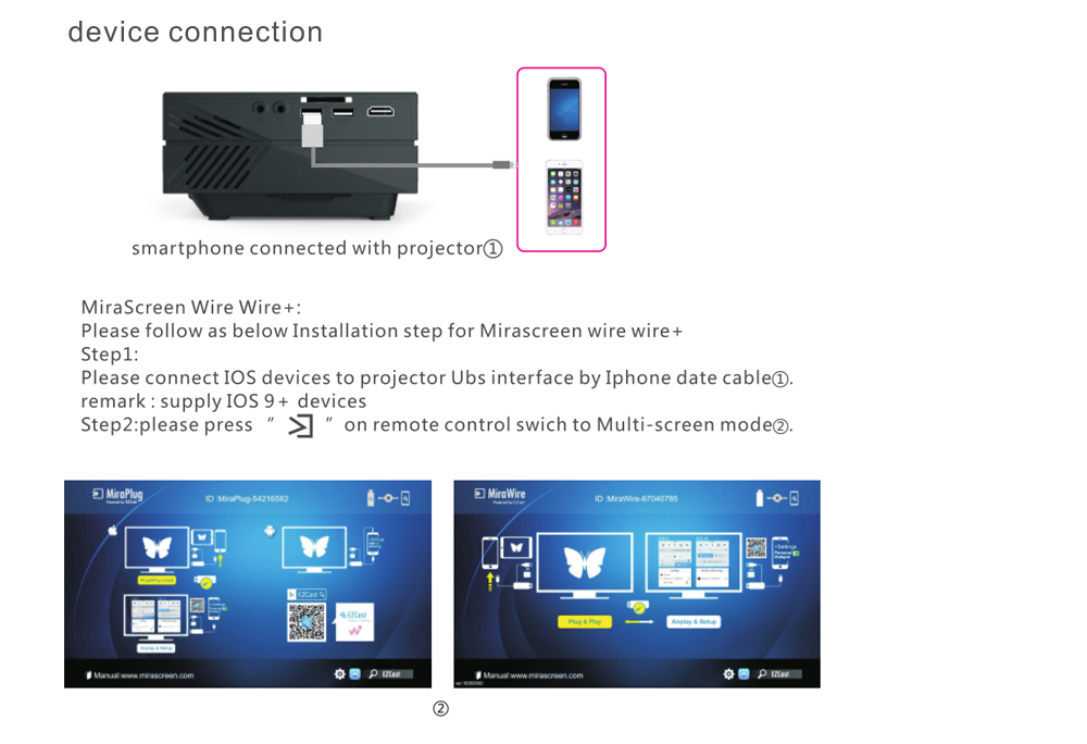 AAO YG600 Update YG610 HD Projector 3600 Lumens Wired Sync