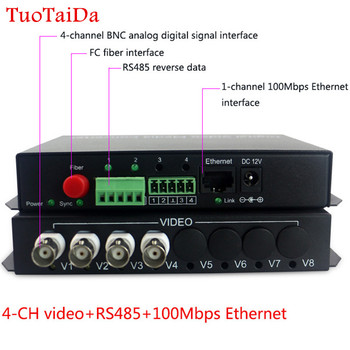 4-ch video with RS485/RJ45 Ethernet Transmitter & Receiver 4 channel fiber optic media converter FC 20KM