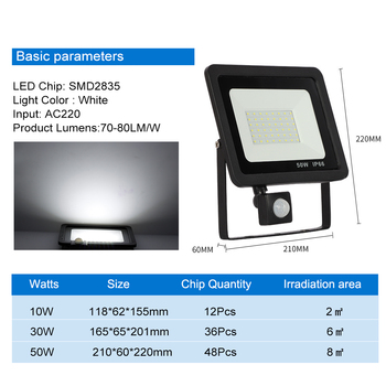 Luz Exterior De Pared De Calle AC220V 10W 30W 50W Reflector LED Con Sensor De Movimiento PIR Foco Impermeable Para Jardín Patio Calle