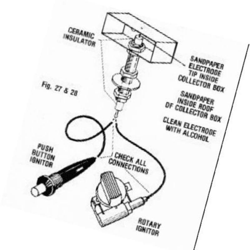 Intertherm Gas Furnace Ignitor