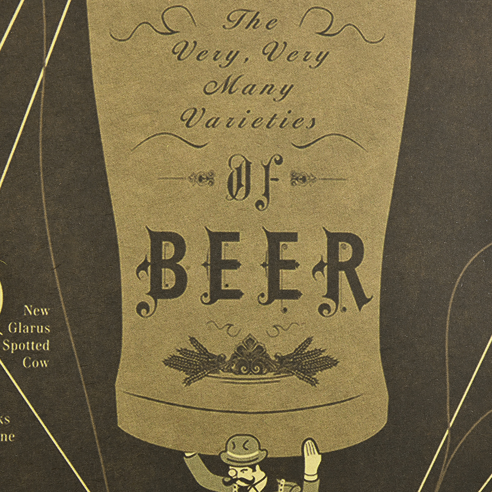 Vintage Posters Beer Of Figure Map Paintings Kraft Paper Home Bar Wall Decor