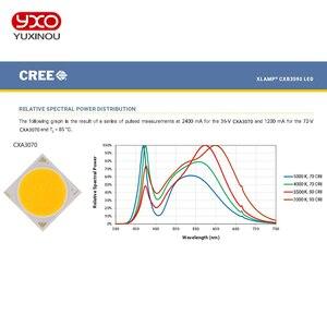 Image 3 - 1 قطعة كشاف CREE CXA2530 CXA3070 100 واط مصباح LED كامل الطيف للنمو يحل محل لمبة نمو النباتات الداخلية HPS 200 واط
