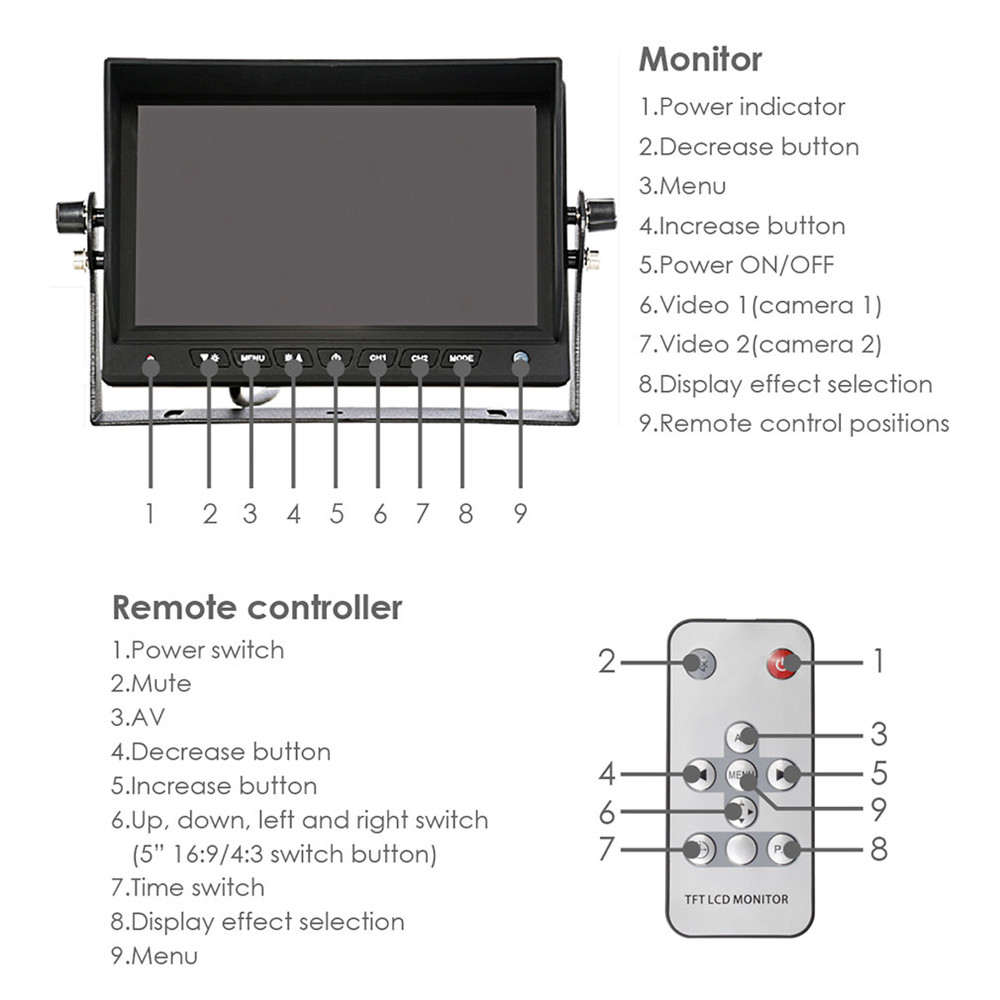 Magnificent Sony Backup Camera Wiring Diagram Contemporary - Wiring ...