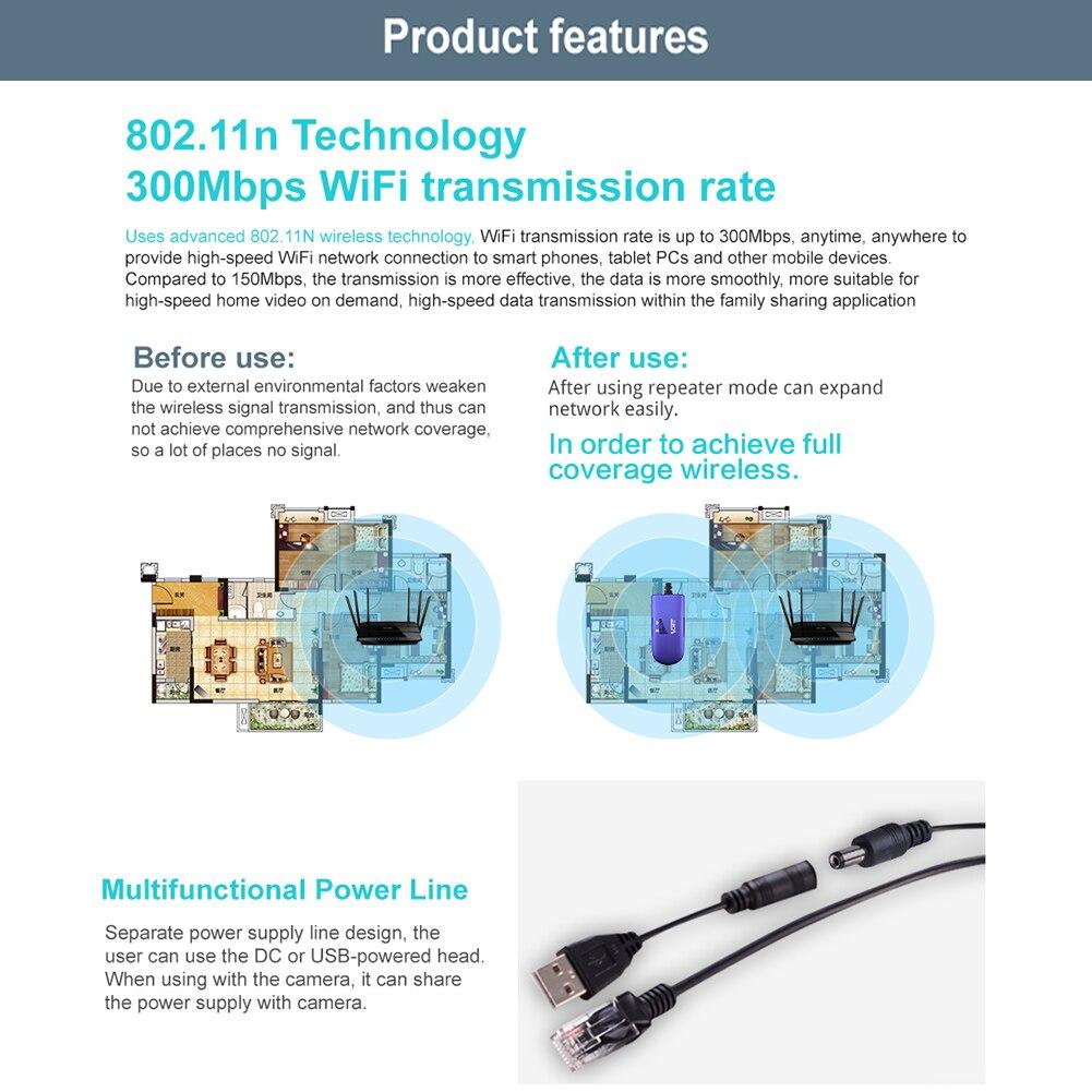 Wifi Bridge VAP11G Bridge Dongle WiFi Repeater Cable Adapter Convert ...