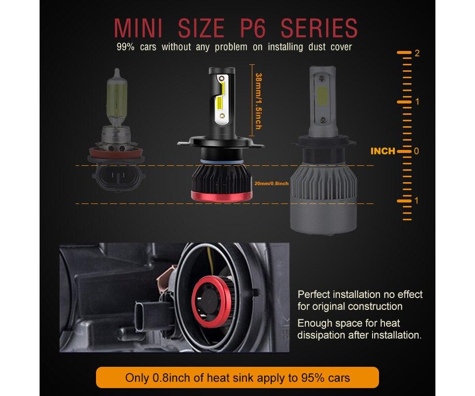mini size p6 series