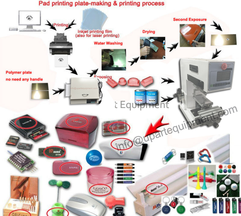 pad printer process