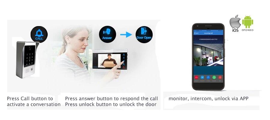 de desbloqueio remoto teclado cartão ic sistema controle acesso poe suportado