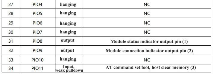 HC-05 HC05  (1)