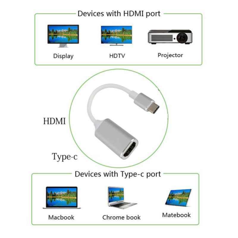 USB 3.1 Type-C naar HDMI Adapter HDTV 4 K Converter Ondersteuning Windows 10/8.1/8 Mac OS Chrome voor PC Laptop Tablet