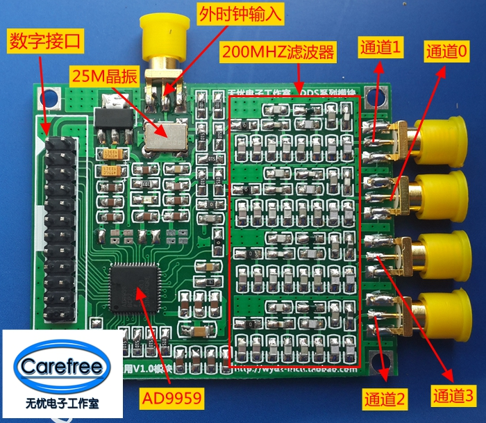 Four Way Quadrature Signal Generator AD9959 DDS Core Board AD9854 200MHZ