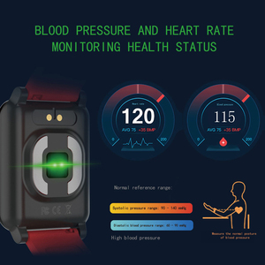 Image 3 - ONEVAN E04 Smart Band Fitness Tracker ECG PPG Blood Pressure Heart Rate Monitor Waterproof Smart Watch for Xiaomi Android IOS