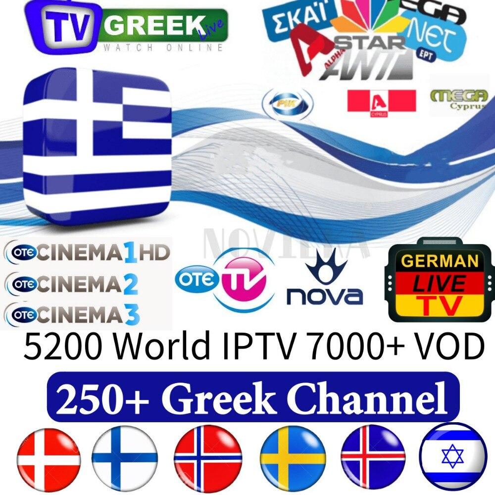 Nova Tv Greece