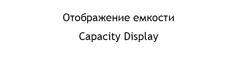 Capacity Display