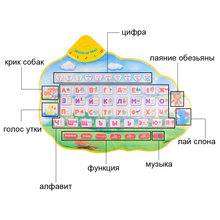 Musical Kids Children Play Mats Playmat With Russian Language Alphabet Books Electronic Newborn Learning Educational Baby Toys(China)