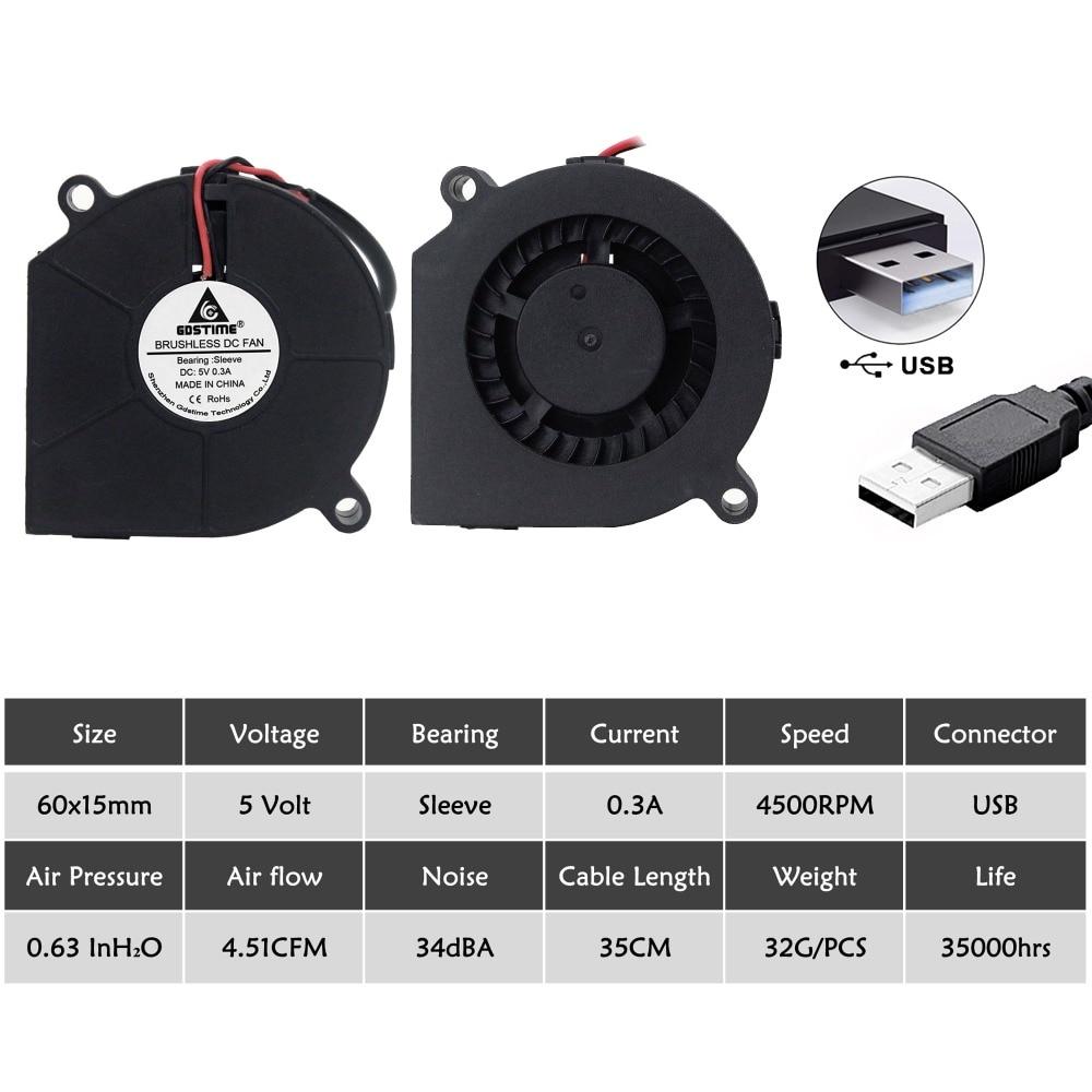 6015鼓风机USB参数图
