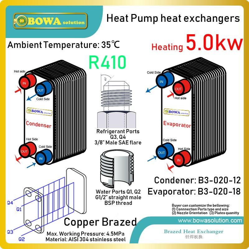 Les échangeurs de chaleur de plaque de chauffe-eau de pompe à chaleur géothermique de 4300 kcal R410a font de l'unité une taille compacte et de belles formes