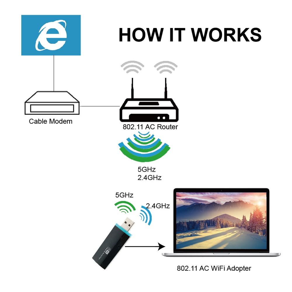 AC 600 Wifi-01