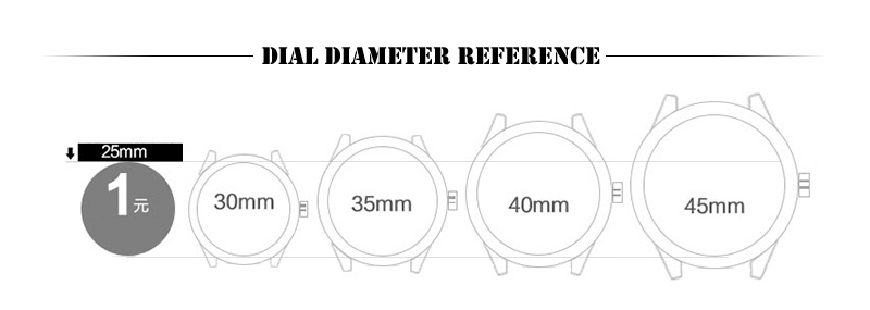 simple description - diamater