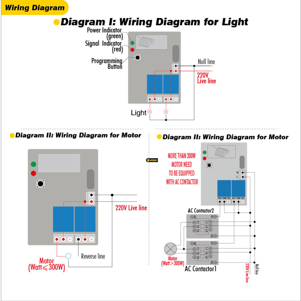 Emylo Light Switch Rf Ac 220v 1000w 2x 2 Channels Relays 433mhz Dimmer Wiring Diagram Of Wireless Smart Remote Control Momentary Toggle In Switches From Lights