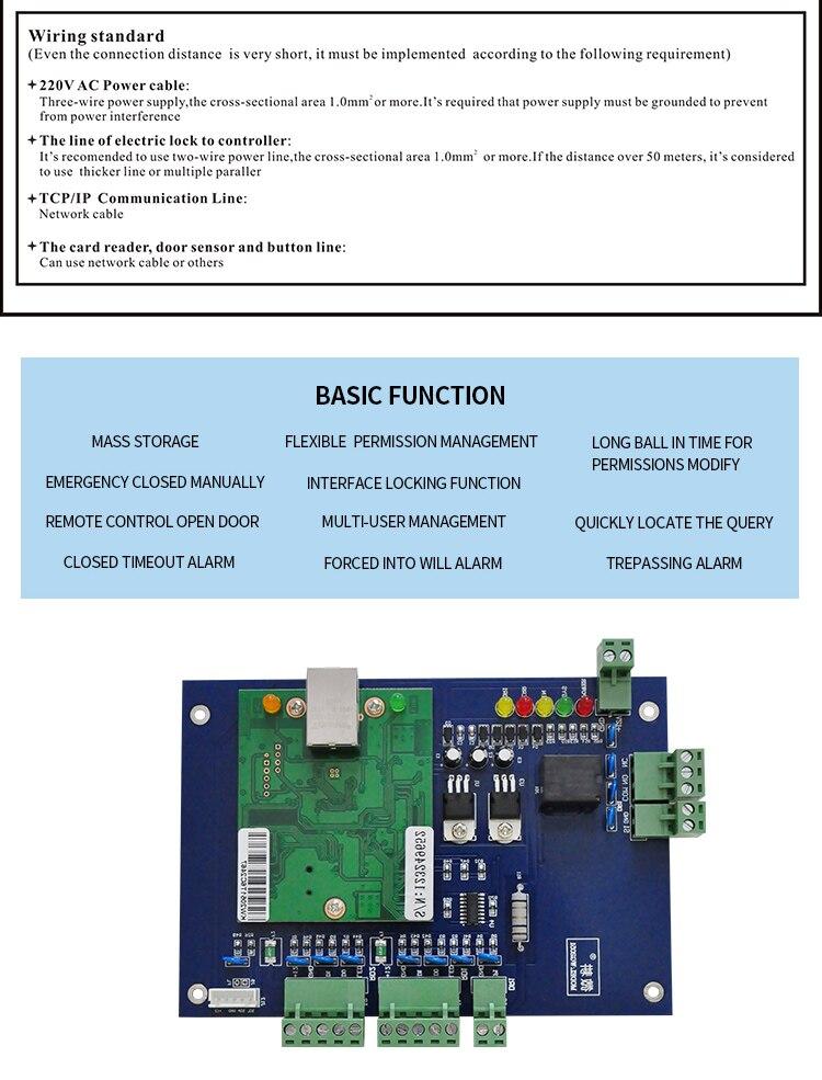 door controller (4)