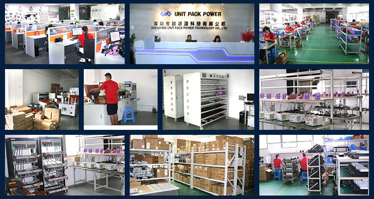 Company info-UPP1