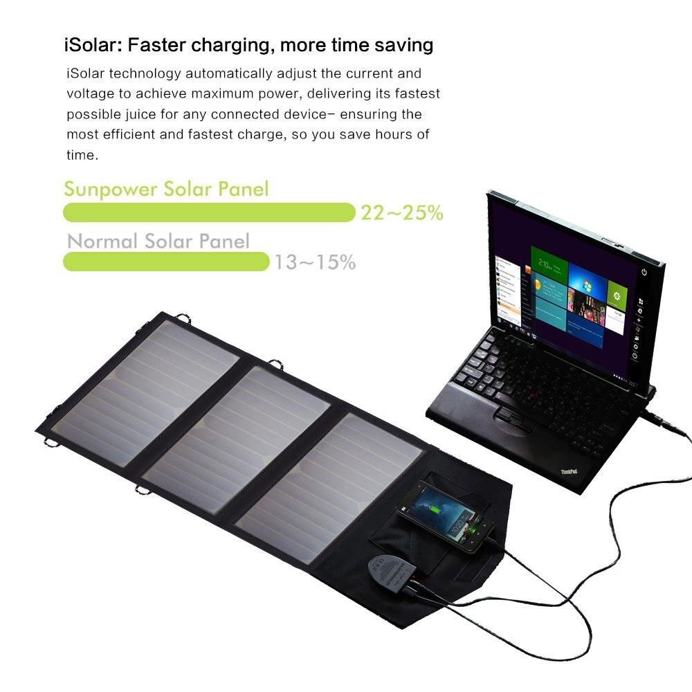 Chargeur de panneaux solaires 21 W 5 V 12 V 18 V charge Multiple pour iPhone 6 7 8 iPhone 10 iPhone X iPad Samsung Dell HP batterie de voiture 12 V