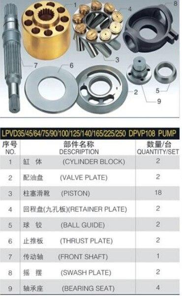Набор для ремонта LIEBHERR LPVD165 основной насос, запасные части блока цилиндров клапан аксессуары пластины
