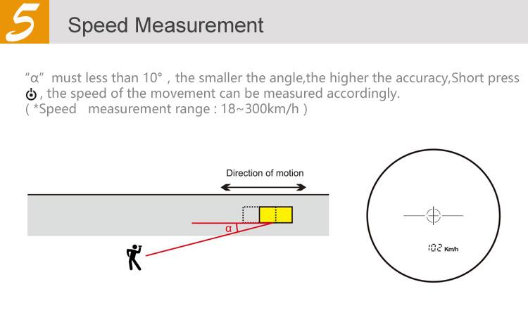 laser rangefinder golf (18)