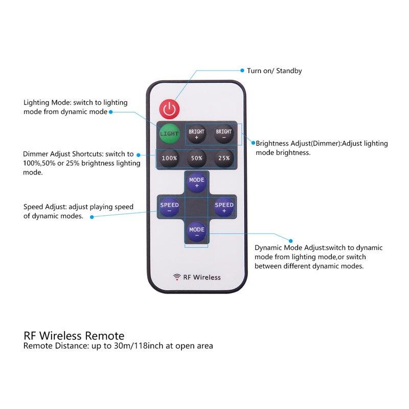 The new LED USB light series wireless remote control wedding ...