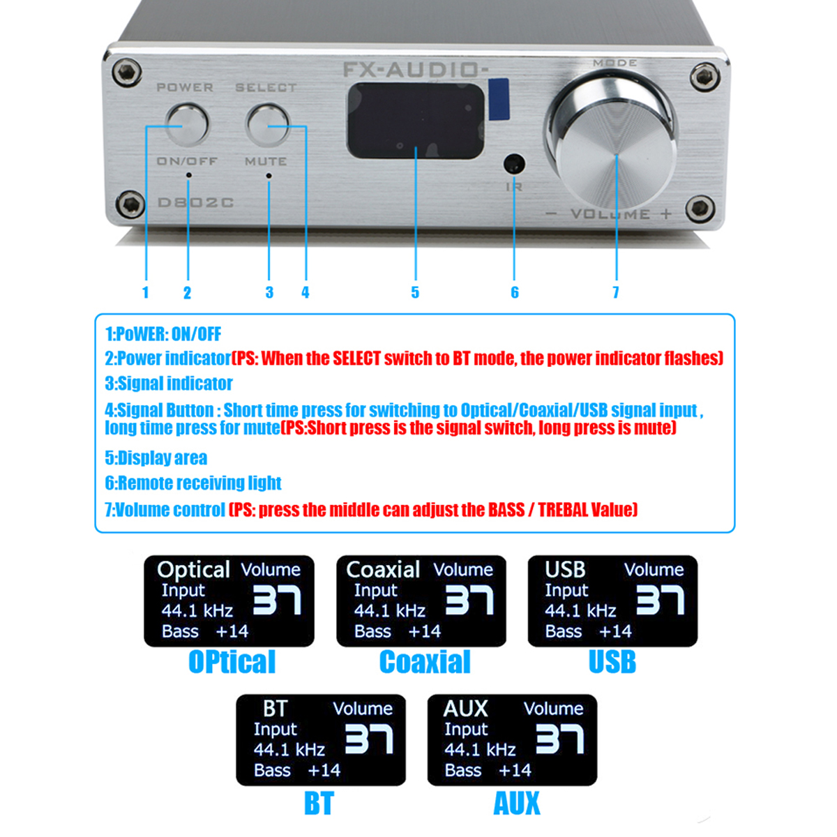 FX-Audio D802C Full Digital Audio Bluetooth Amplifier Input USB/RCA/Optical/Coaxial Input 24Bit/192KHz 80W*2 + EU Power Adapter