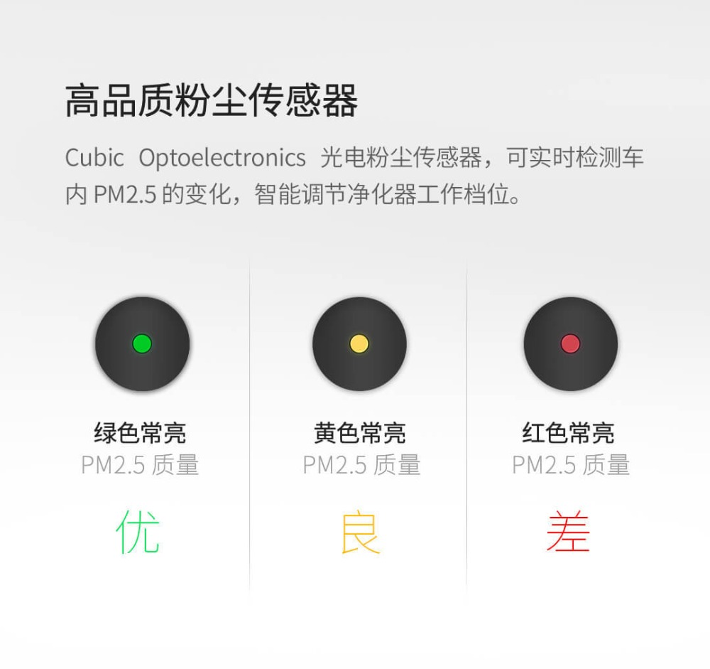 Xiaomi 70mai Air Purifier Pro Air Cleaner Mute Filter Phone Smart Control Remove PM2.5 Smoke Odor Dust Formaldehyde for Home,Car (8)