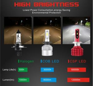 Image 2 - CarTnT 2Pcs LED H7 H4 H11 H1 H3 9005 9006 HB4 HB3 5202 HA CONDOTTO LA Lampadina Canbus Auto Faro Hi  Lo 100W 12000LM 6500K 24V Ha Condotto La Lampada Della Nebbia