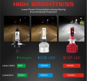 Image 2 - CarTnT 2Pcs LED H7 H4 H11 H1 H3 9005 9006 HB4 HB3 5202 Led lampe Canbus Auto Scheinwerfer Hallo  Lo 100W 12000LM 6500K 24V Führte Nebel Lampe
