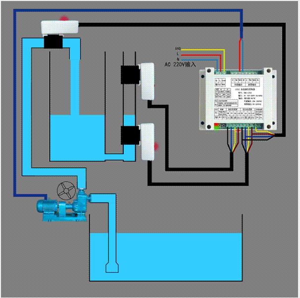 Régulateur de niveau d'eau haut et bas - 3