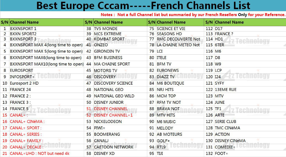 French-Channels-List-1