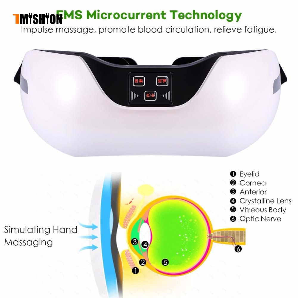 3D Green Light Eyes Massager For Myopia Relief SPA Electric Eye USB Fatigue Relieve Head Stress