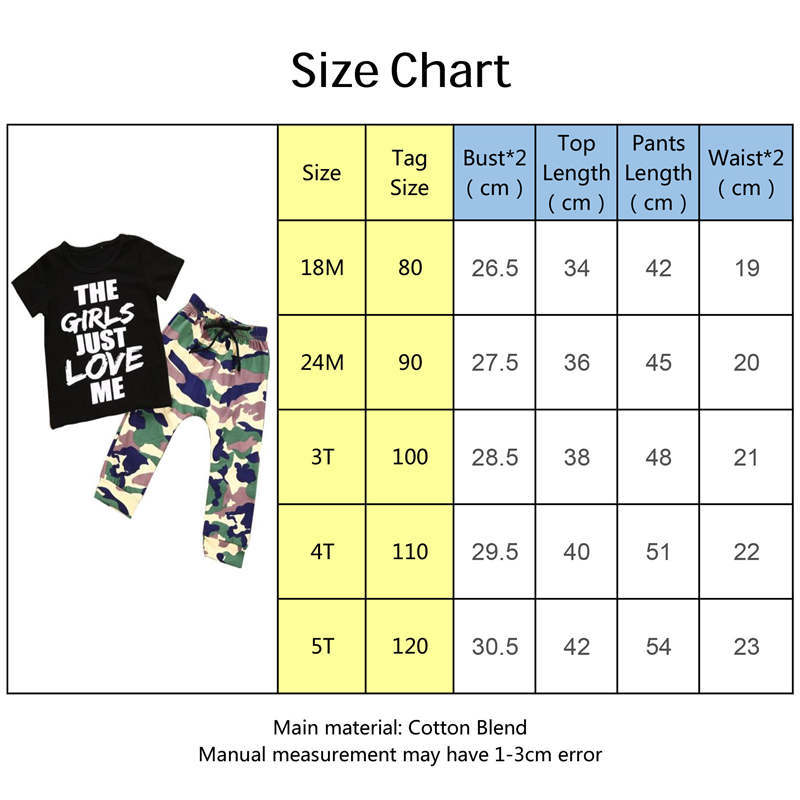 2PCS Summer Clothes Toddler Kids Baby Boy Clothing Sets Cotton Letter Pattern T shirt Tops Tee + Camouflage Pants Outfits Set
