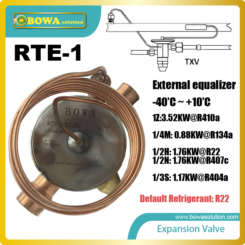 RTE-1 TXV has orifice due to which the gas passing through it drops down suddenly to the level of the evaporator pressure