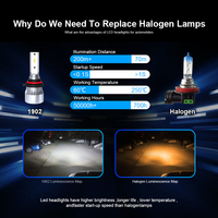 led white car 2Pcs H7 H4 LED H1 H11 HB3 9005 HB4 9006 12000LM 80W Super Bright Car Headlight Bulbs 60000K White Auto Lights 12V 24V Headlamp (5)