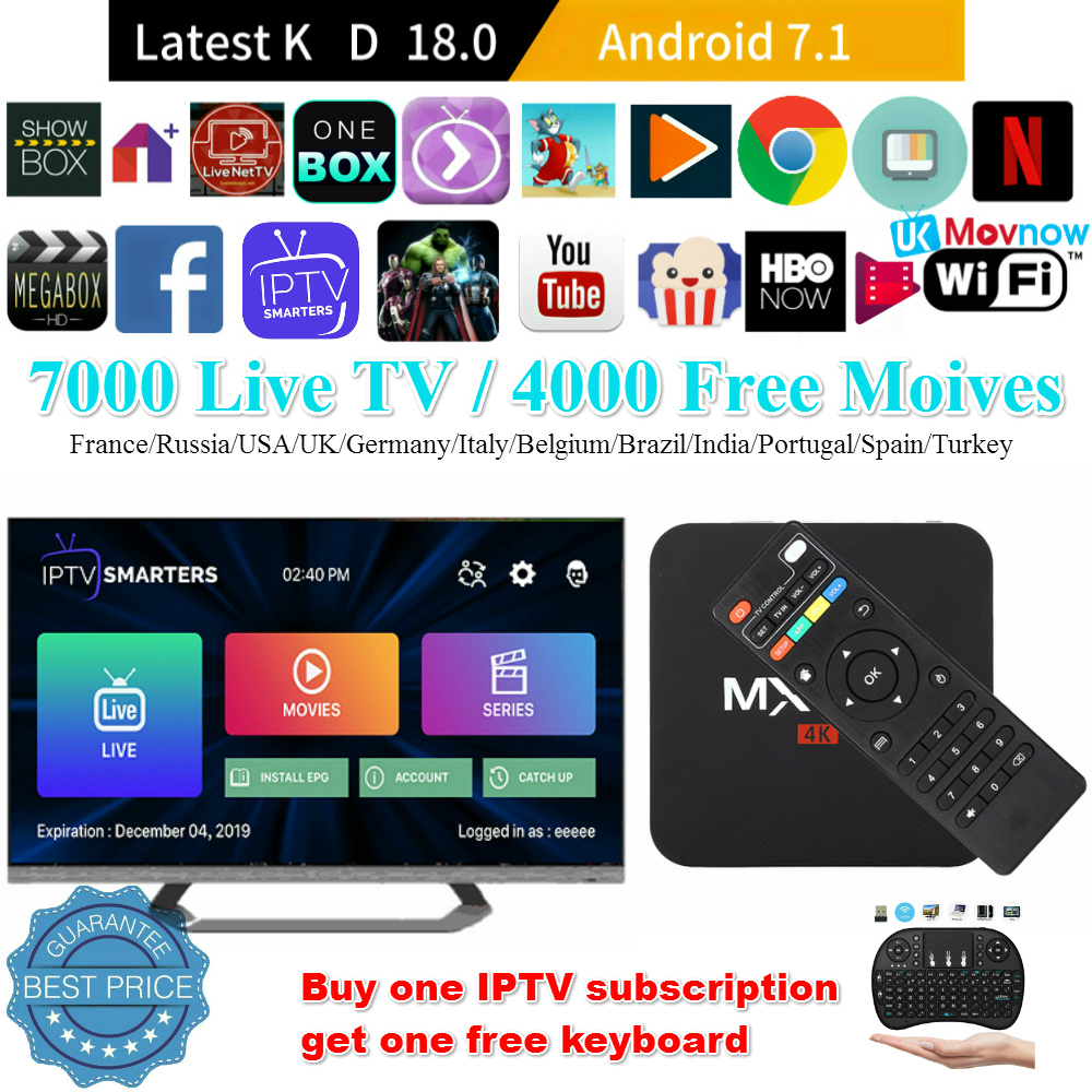TTVBOX MX Pro 4K Android TV Box IPTV Android 7.1 OS 1GB 8GB RK3229 4K 2.4GHz WIFI Quad Core Smart TV Box Media Player