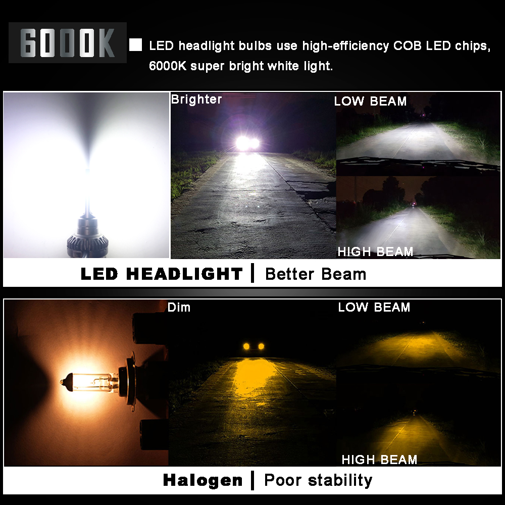 Aslent 2pcs Mini H7 LED H11 H8 H9 H1 HB4 HB3 9005 9006 LED Headlight Bulbs Car Styling Auto Lamp Fog Light 72W 6500K 8000lm 12v in Car Headlight Bulbs LED from Automobiles Motorcycles