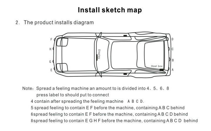 instruction4