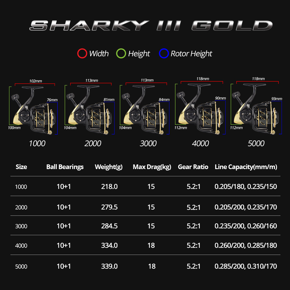 Sharky III Gold 1000x1000