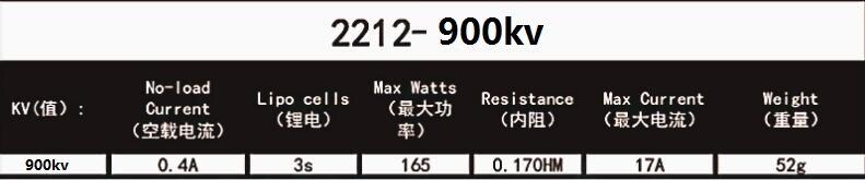 2212-900kv