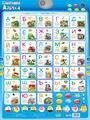 Русский Письмо Число Слово Фонетические Диаграмма Игрушки, россия Малыш ABC 123 Обучение Машины, детские Развивающие Игрушки, алфавит Музыка Повесить