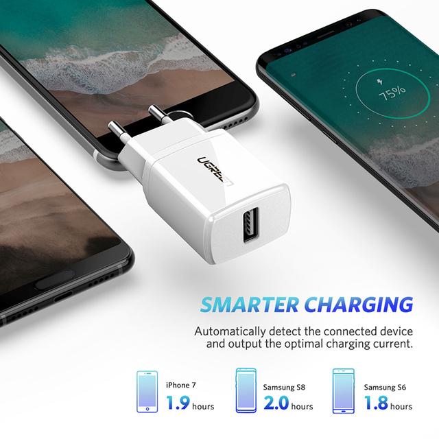 Adaptador de corriente USB para tabletas y teléfonos inteligentes